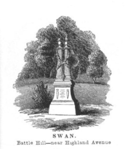 george and albert swan
